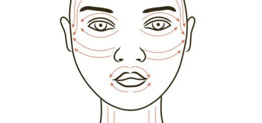kierunki masazu limfatycznego na twarzy
